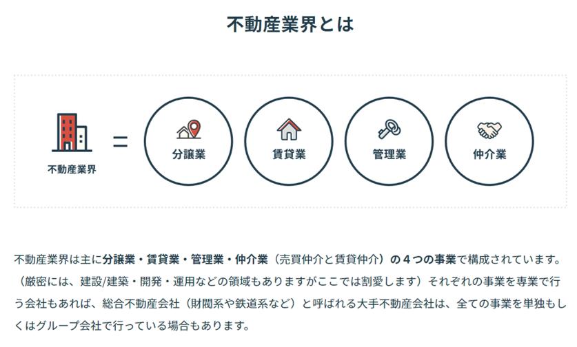 宅建job素材-016