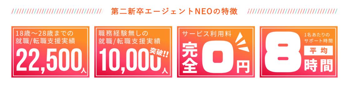 第二新卒エージェントNEO素材-003